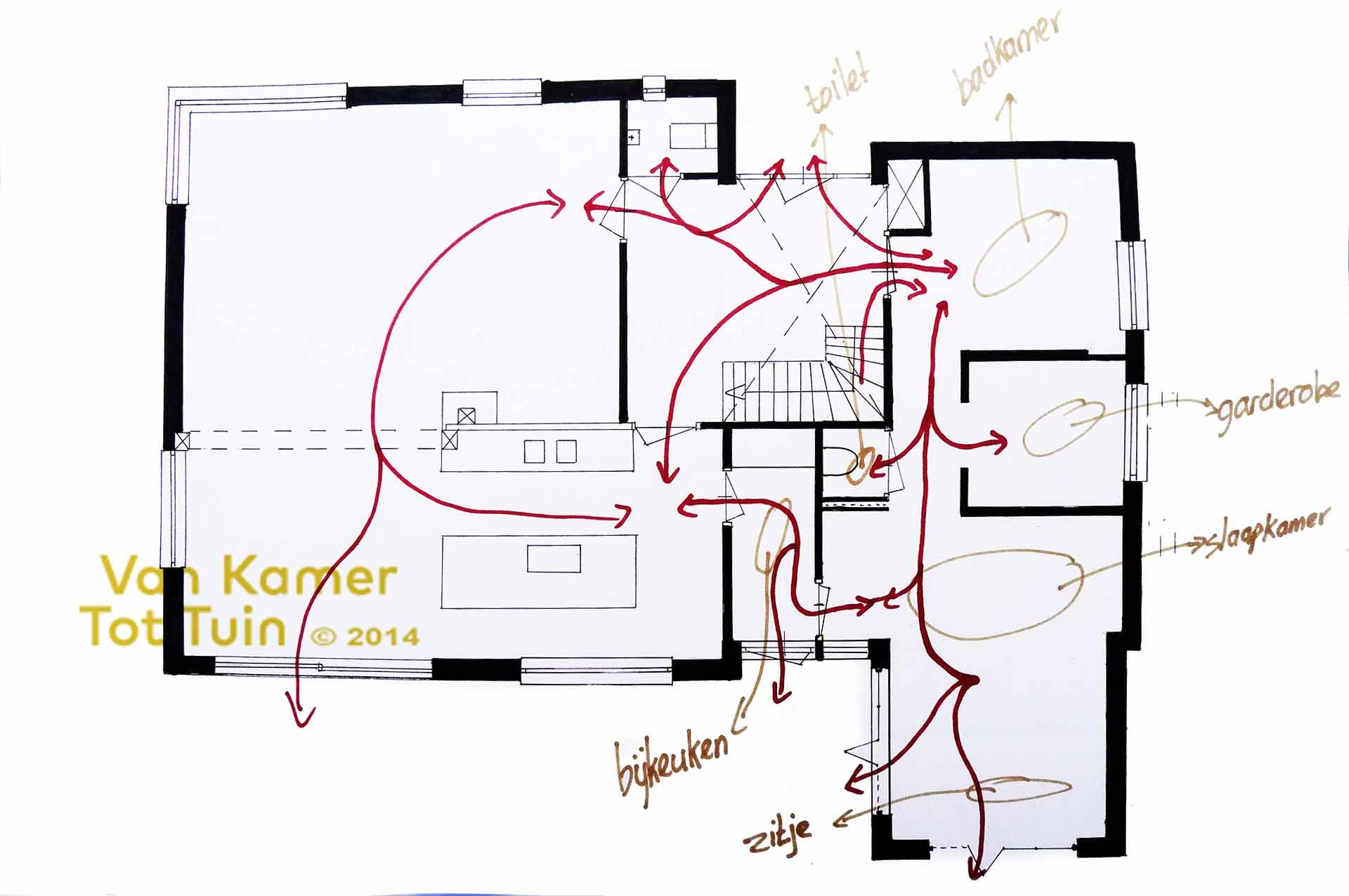 Indeling Slaapkamer Feng Shui : Slapen in de garage - Van Kamer Tot ...