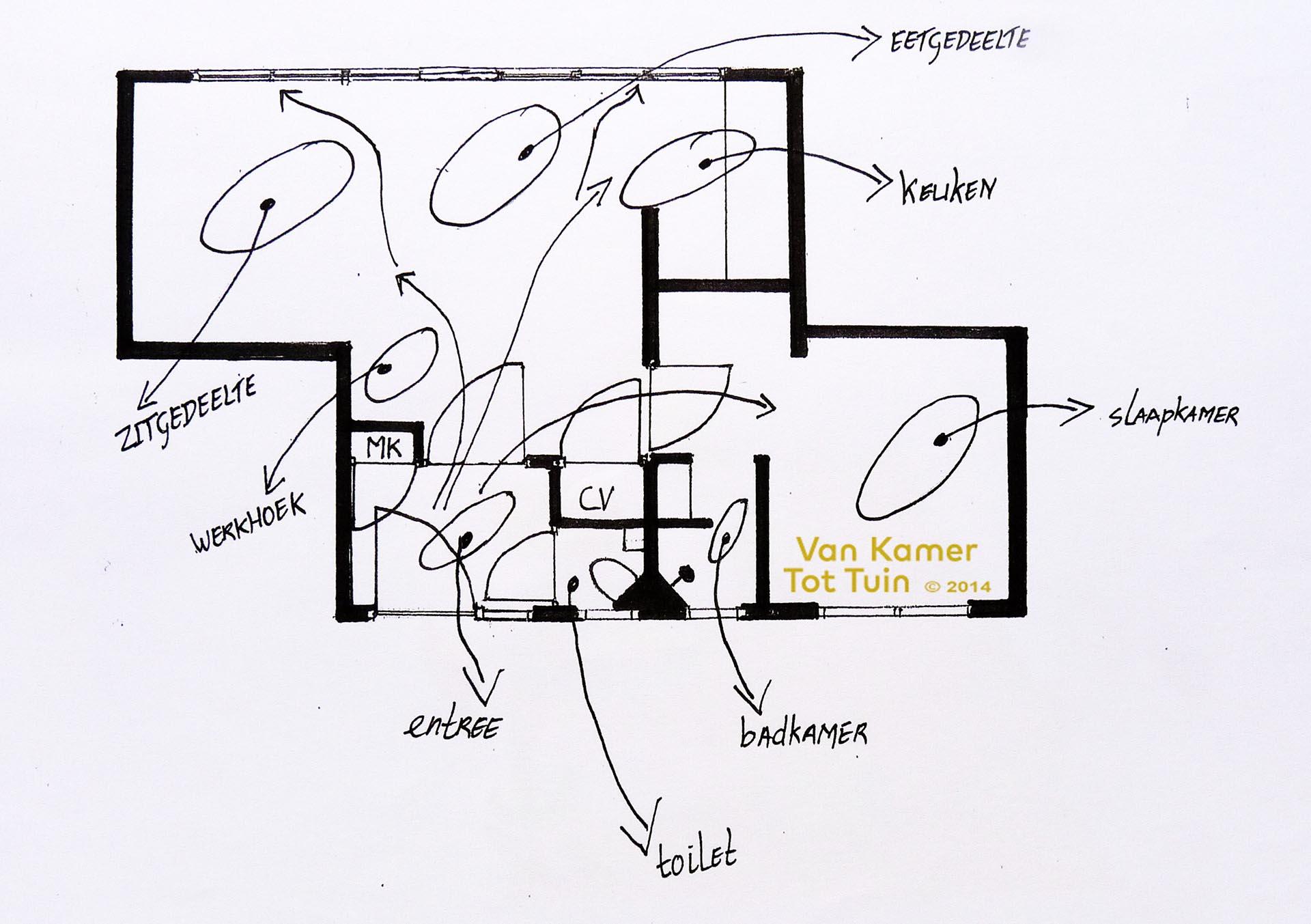 Indeling Slaapkamer Feng Shui : Wonen in een container - Van Kamer Tot ...